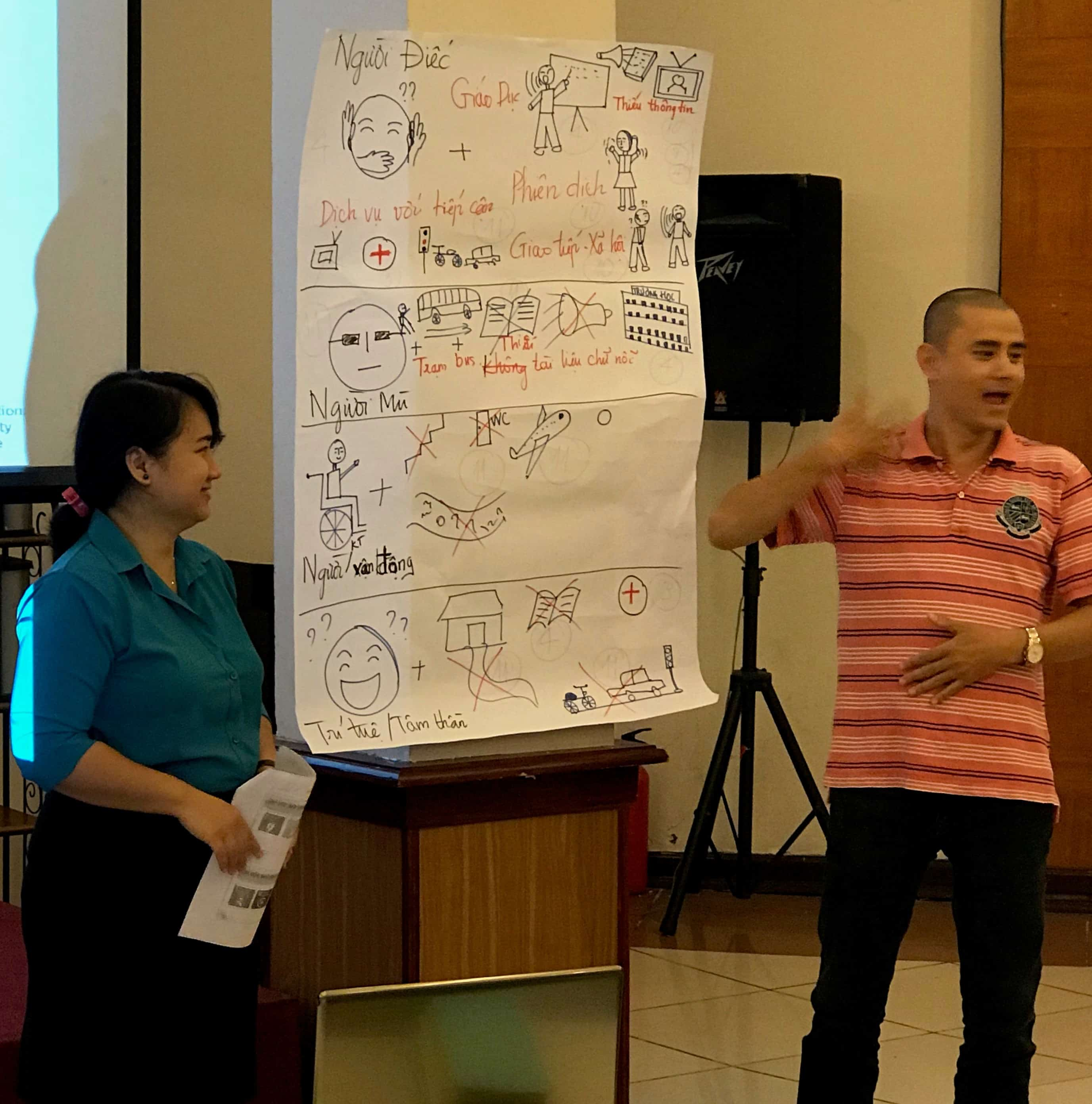 A woman and a man stand next to a sheet of flip chart paper that is filled with drawings and a few words written in Vietnamese and English. The man is signing to people off camera, as the woman looks on.