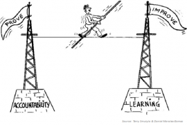 "A drawing shows a tightrope connecting two towers, one labeled ""Accountability"" the other labeled ""Learning"". The ""Accountability"" tower is flying a flag with the word ""prove"". The ""learning"" tower is flying a flag called ""improve"". A person with a balancing pole is walking on the tight rope from the accountability tower to the learning tower."